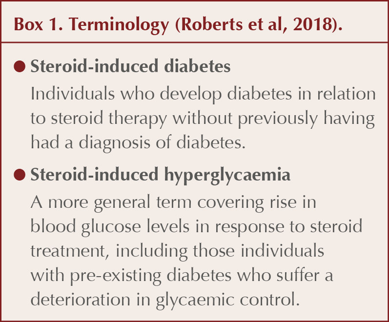 steroids and diabetes